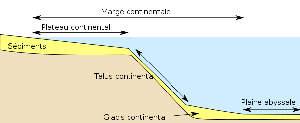 The oceanic zone includes all of the area beyond the continental shelf. © D'après Pline, modified by Jmtrivial, Wikimedia Licence Art libre