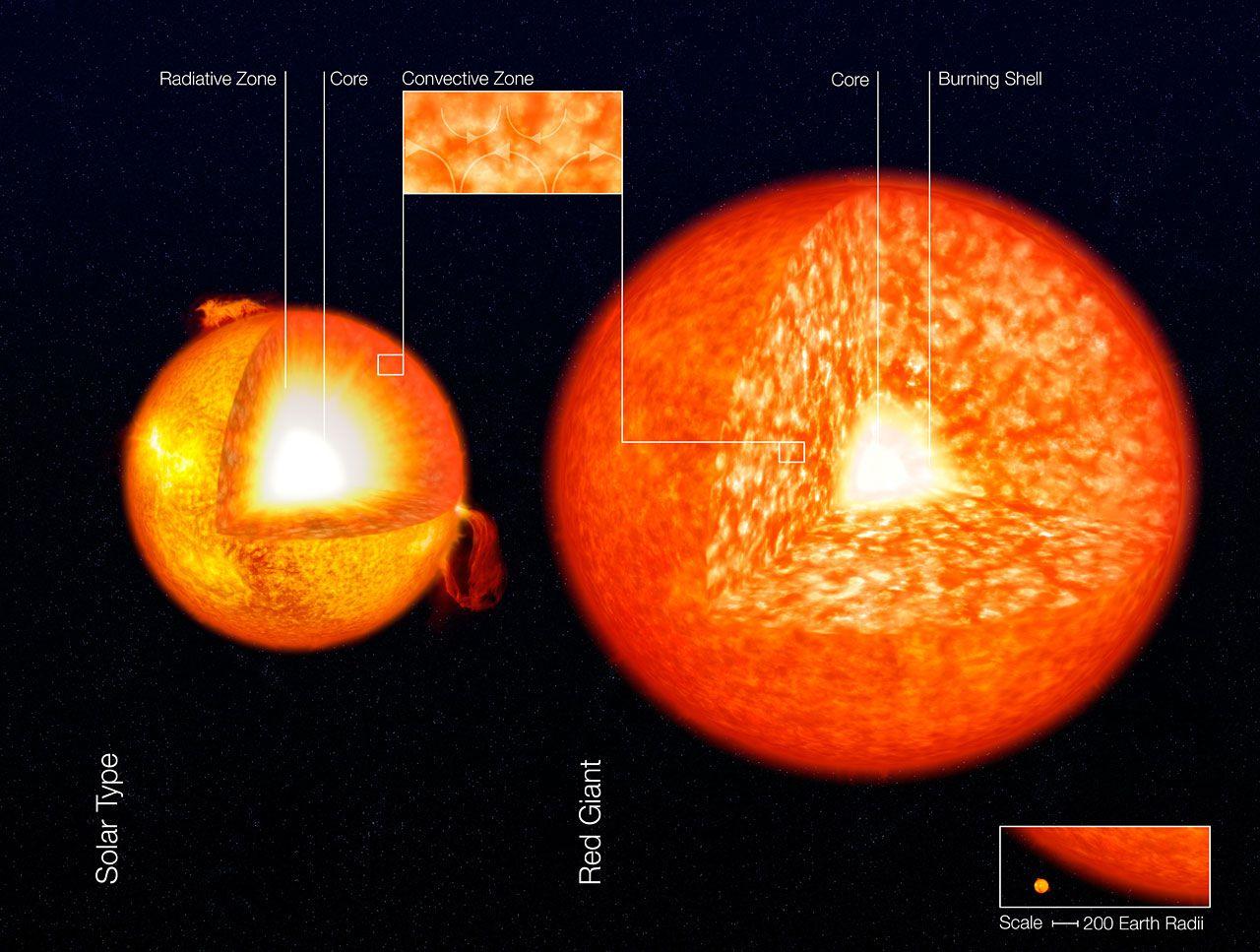 zone-convective-radiative-eso