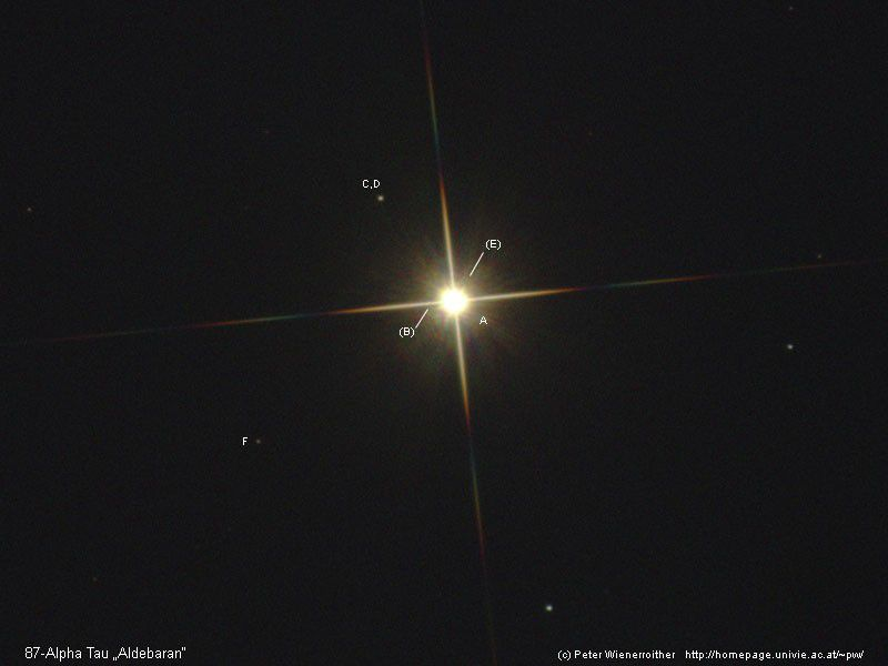 Aldebaran and some of its accompanying stars. Credit P. Wienerroither