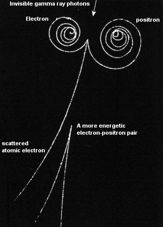 Creation of electron/positron pairs by gamma photons in a bubble chamber. The particles spiral under the action of a magnetic field (Credits: Universe-review).