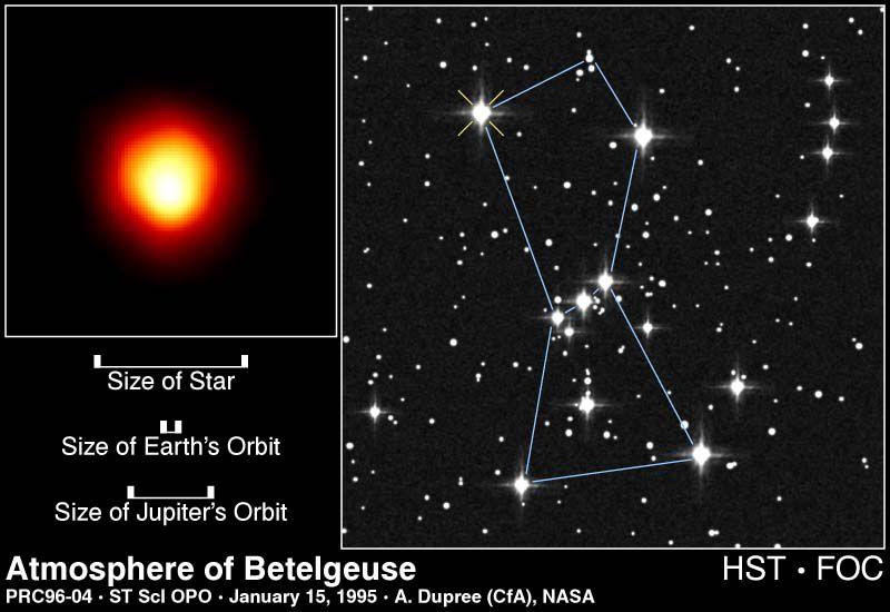 Supergiant star