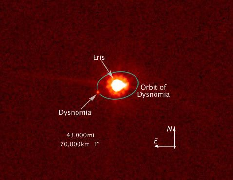 Eris with Dysnomia. Credit: NASA, ESA