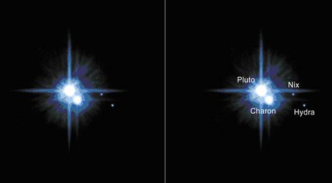 The Pluto system with its three moons, Charon, the closest, Nix and Hydra, the furthest. (Credits: NASA / STScI)