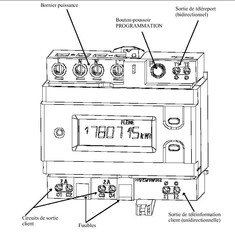 This diagram of an electricity meter shows the dry contact at C1/C2 and C3/C4.  © DR