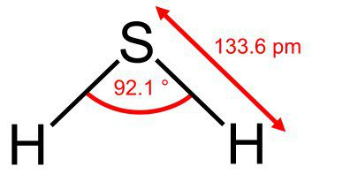 Diagram of a molecule of hydrogen sulphide. © benhah-bmm27, Wikipedia, public domain