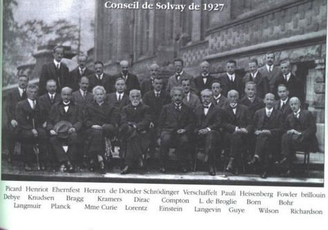 Solvay congress
