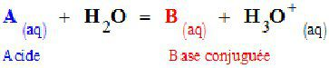 General scheme for the reaction between and acid (A) and water. The chemical equilibrium in the reaction involves the conjugate base (B) of the acid. © DR