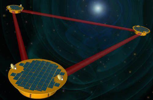 The Lisa gravitational wave detection project. (Credits: ESA)