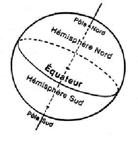The equator is the division between the two hemispheres of the Earth. On the day of the summer solstice the north pole is leaning towards the Sun. © DR