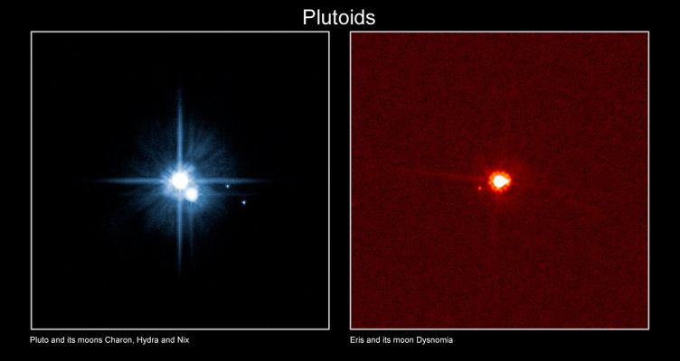 The plutoids Pluto and Eris with their satellites. Credit: IAU