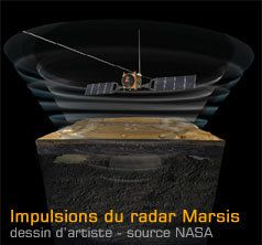 Marsis radar