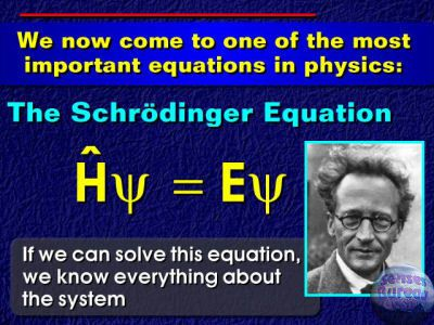 The time-independent Schrödinger equation.