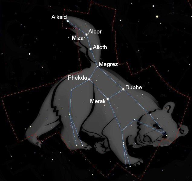 Constellation of Ursa Major, credits DR.