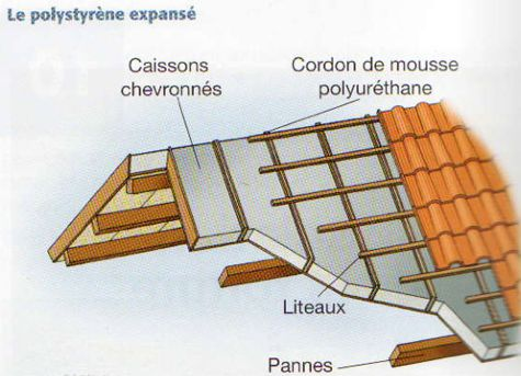 Rafters are used to help insulate a home by its roof structure.  © Association Promo PSE